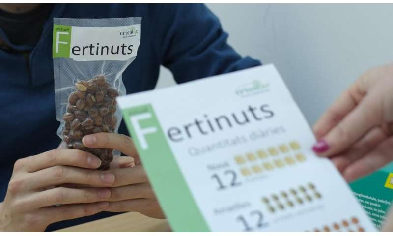Consuming 60 grams of nuts a day improves sexual function