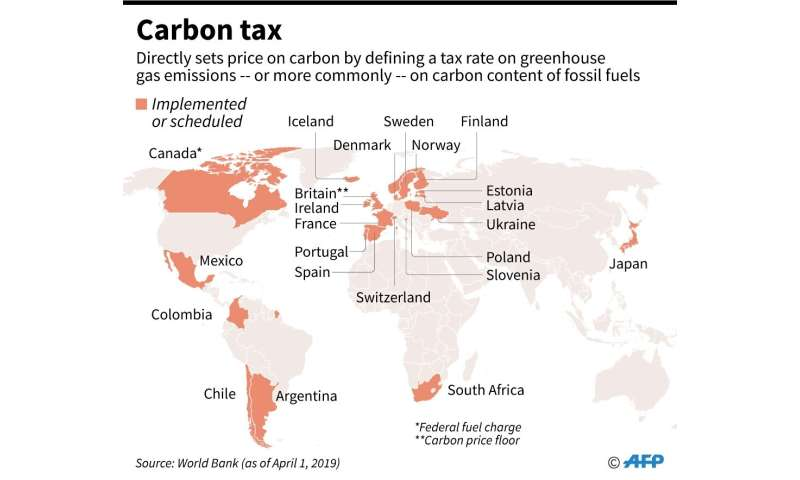Countries that have implemented or are scheduled a carbon tax, according to World Bank data