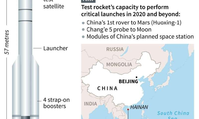 Crucial Chinese space mission