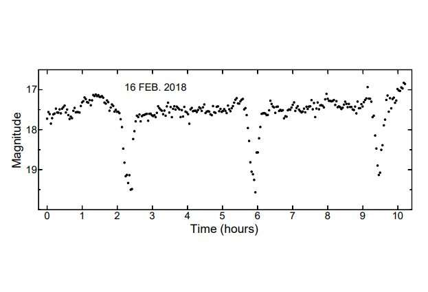 Deep eclipses detected in the cataclysmic variable J0130