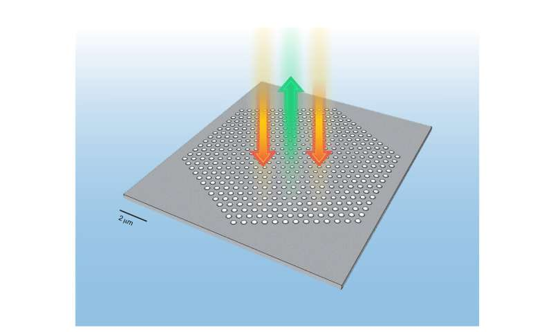 Designing a light-trapping, color-converting crystal