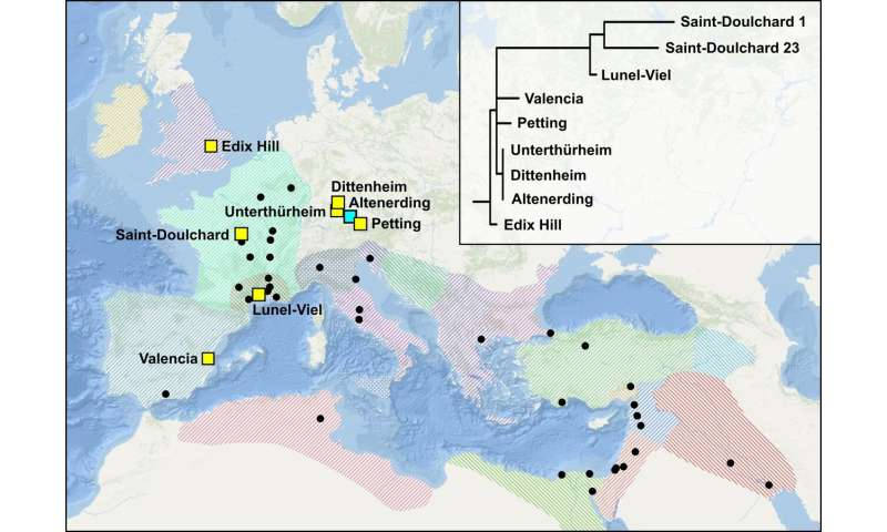 Details of first historically recorded plague pandemic revealed by ancient genomes