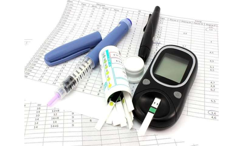Diabetes control has stalled across U.S.