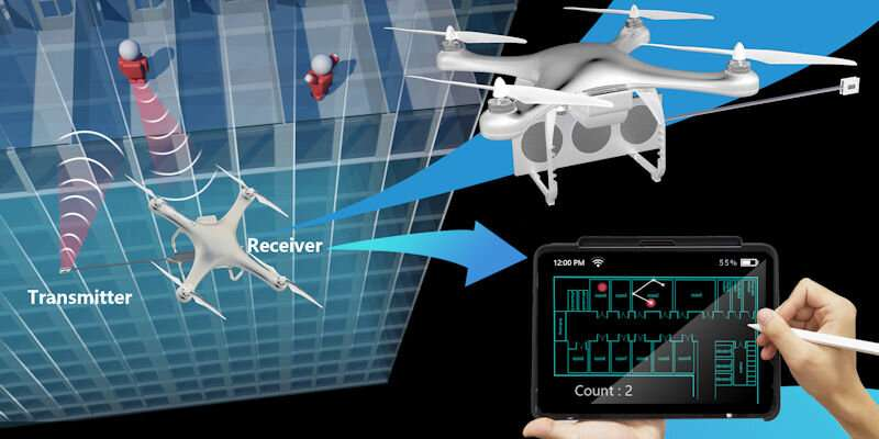 Drone wireless system can help rescue workers see inside buildings
