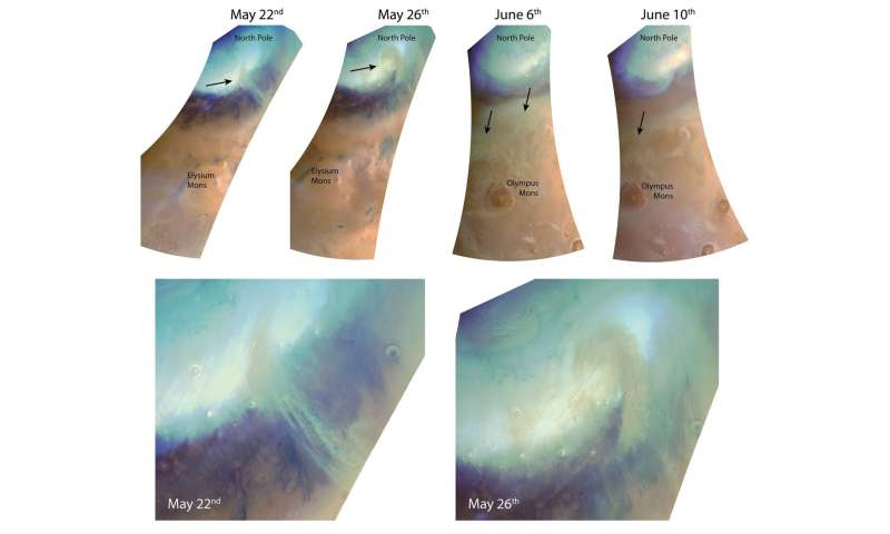 Dust storms swirl at the north pole of Mars