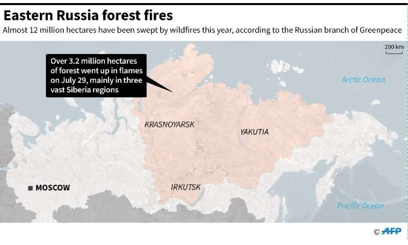 Eastern Russia forest fires