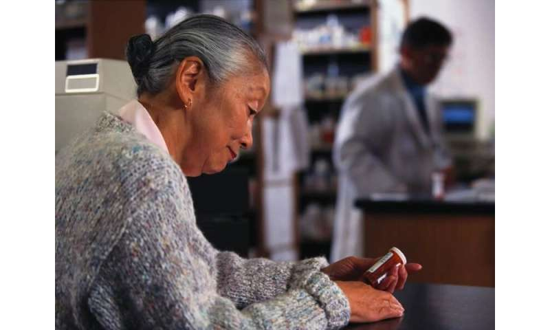 Elderly who start thiopurine tx for IBD have higher risk for AEs