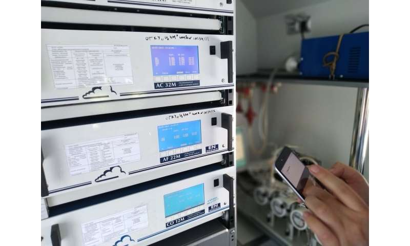 Emerson Corporation Support Ural REC Project for Air Quality Monitoring