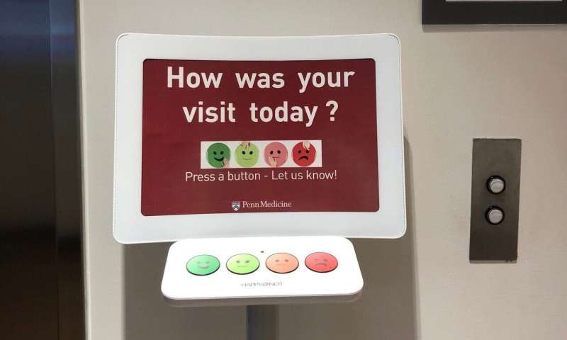 Emoji buttons gauge emergency department sentiments in real time