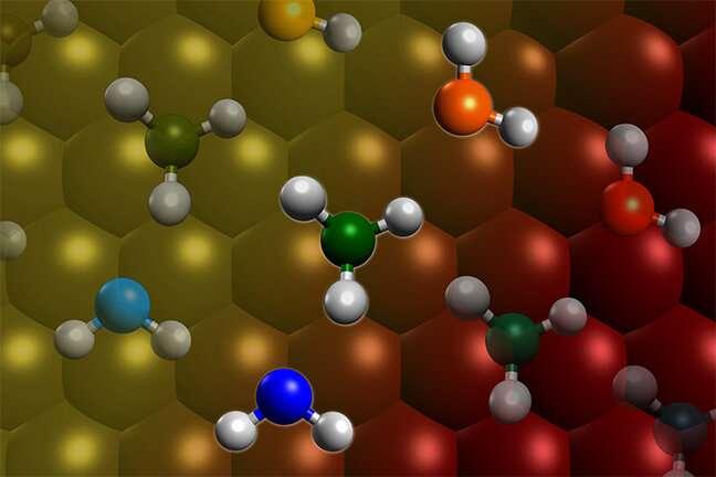Energy researchers break the catalytic speed limit