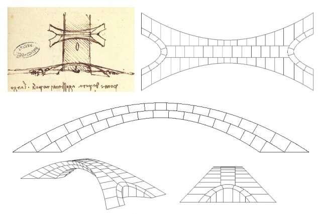 Engineers put Leonardo da Vinci's bridge design to the test