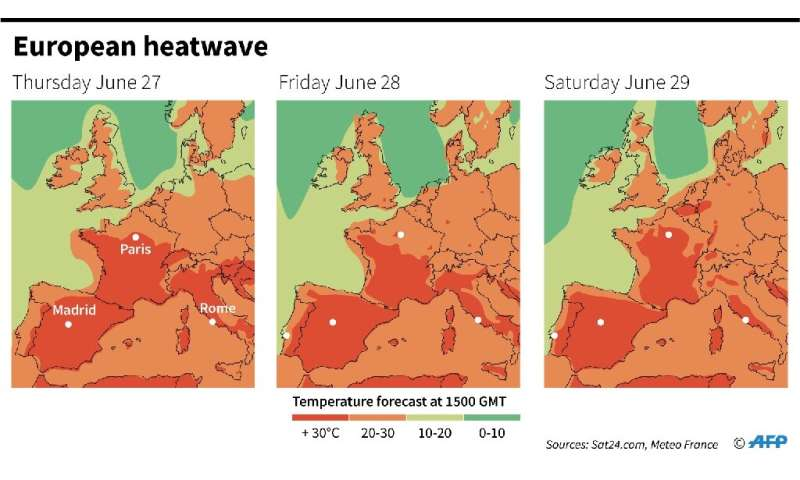 European heatwave