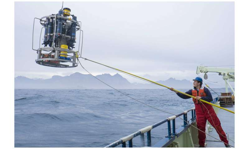European waters drive ocean overturning, key for regulating climate
