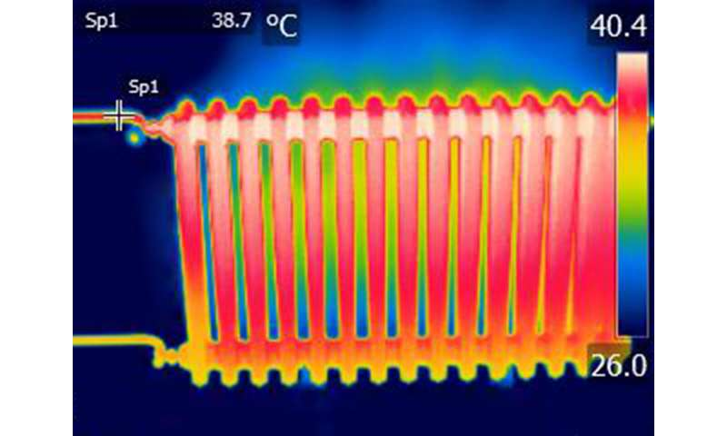 Exploring New Ways to Control Thermal Radiation
