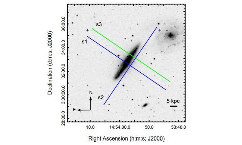 Extraplanar diffuse ionized gas in NGC 5775 studied in detail