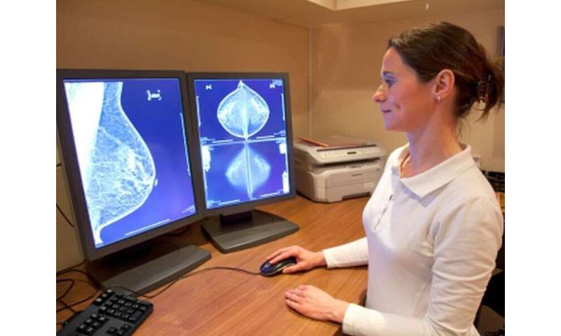 Fewer interval cancers diagnosed with supplemental MRI for dense breasts