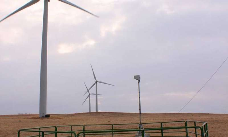 Field trials validate wind turbine wake steering impact at scale
