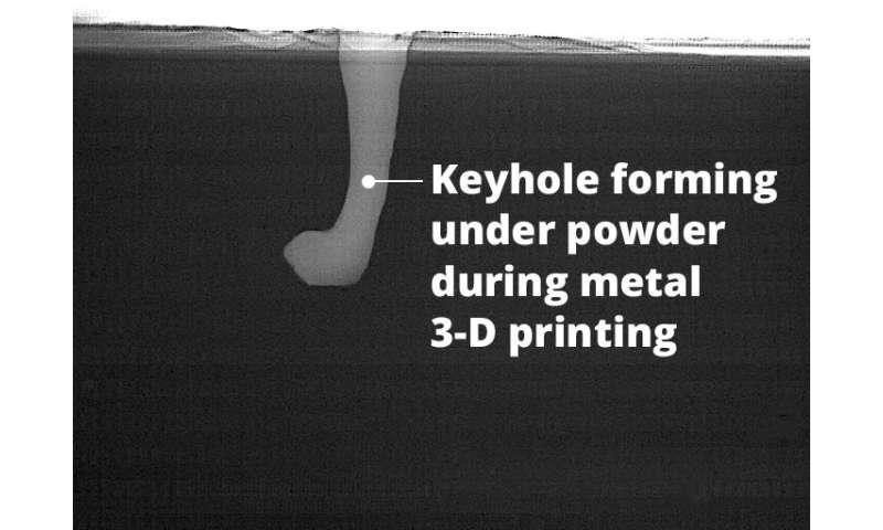 Finding keyholes in metals 3D printing