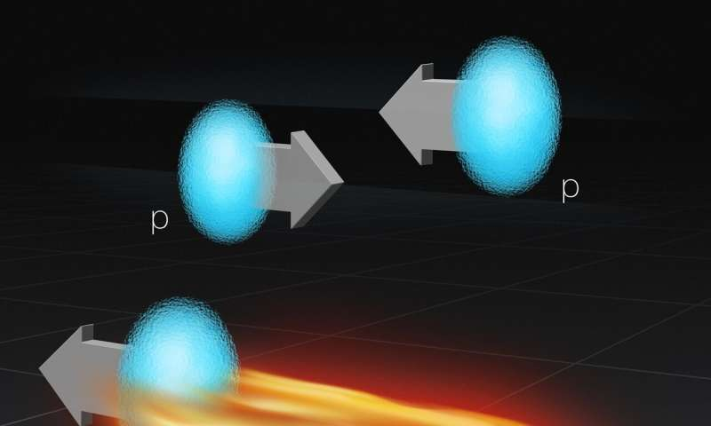 'Fire streaks' ever more real in the collisions of atomic nuclei and protons