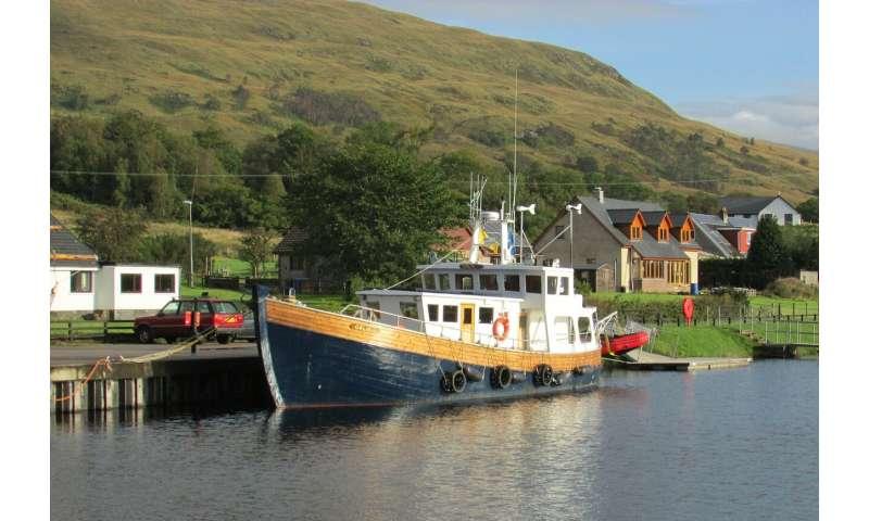 fish scotland