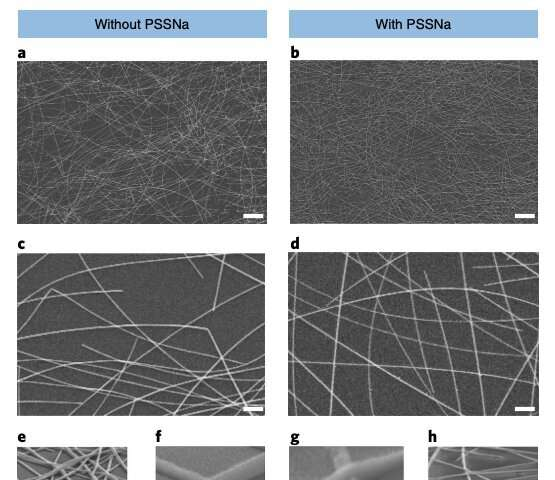 Flexible organic electrodes built using water-processed silver nanowires