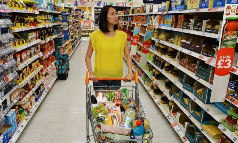 Food labels too complicated for most shoppers to understand – new research