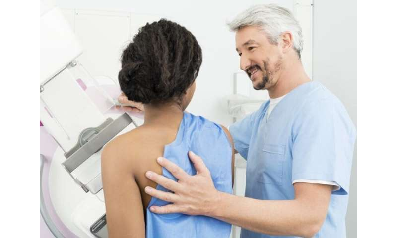 Foreign-born women in U.S. less likely to have mammograms
