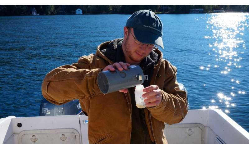 Four decades of data sounds early warning on Lake George