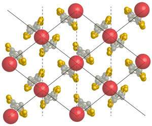 Frustration explains differences in superconductivity in molecular conductors and cuprates