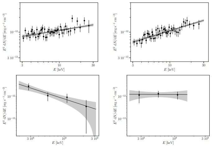 Gamma-ray binary HESS J0632+057 contains a pulsar, study suggests