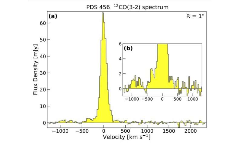 Giant molecular outflow detected from the quasar PDS 456