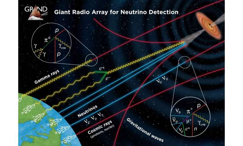 Giant neutrino telescope to open window to ultra-high-energy universe