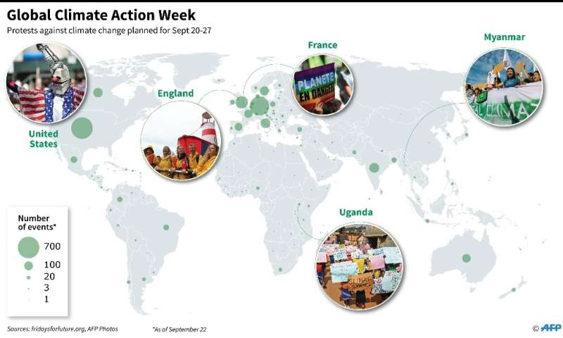 Global Climate Action Week