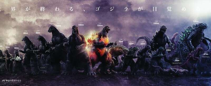 Godzilla is back and he's bigger than ever: The evolutionary biology of the monster