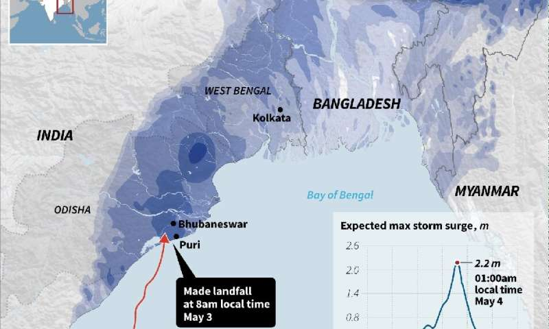 Graphic on the path of Cyclone Fani in India and Bangladesh