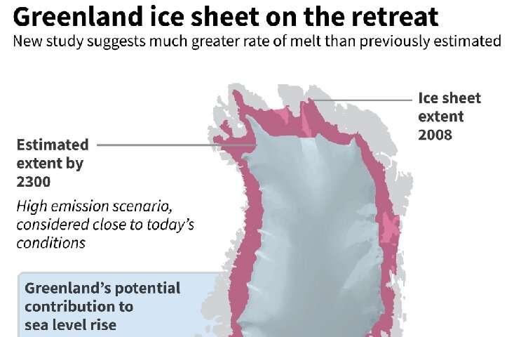 Greenland melting ice sheet