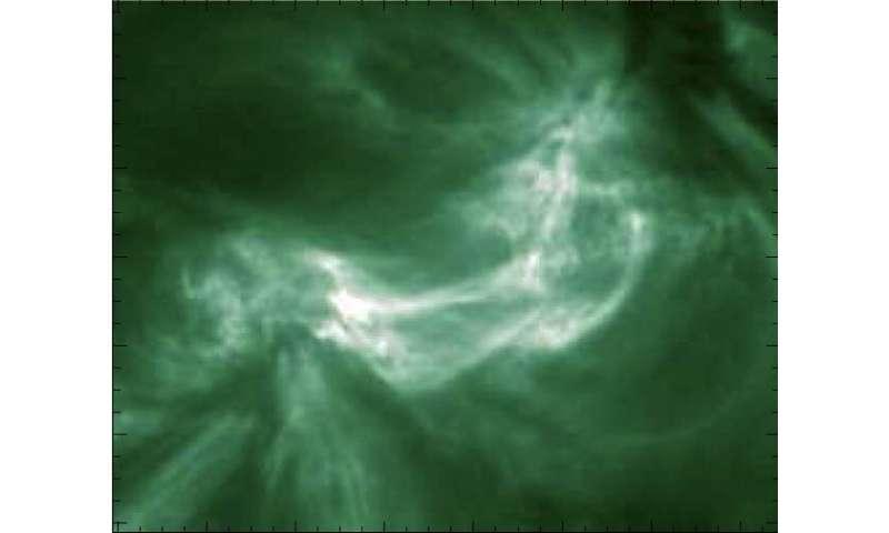 Heating the solar corona