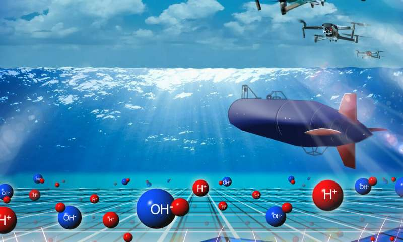 High-powered fuel cell boosts electric-powered submersibles, drones
