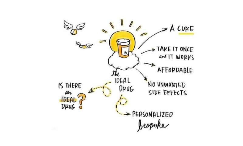 How AI could spur drug development