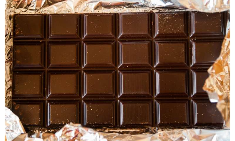 How the 'good feeling' can influence the purchase of sustainable chocolate