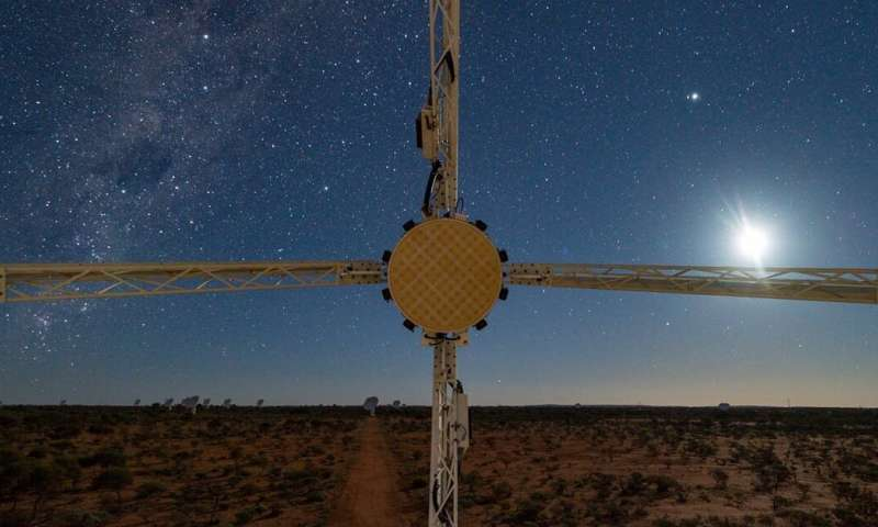 How we closed in on the location of a fast radio burst in a galaxy far, far away
