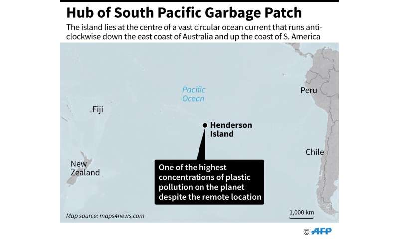 Hub of South Pacific Garbage Patch