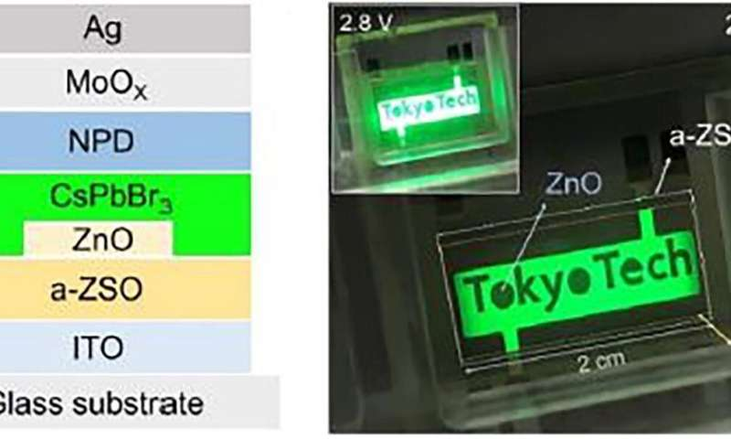 Improving efficiency, brightness of perovskite LEDs