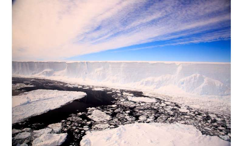 In Antarctica, 99 percent of all ice loss occurs when ice slides into the ocean