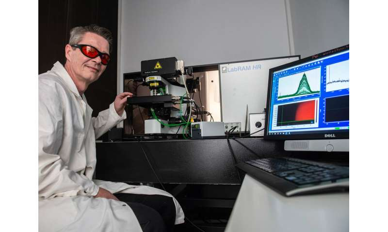 In-depth insights into glass corrosion