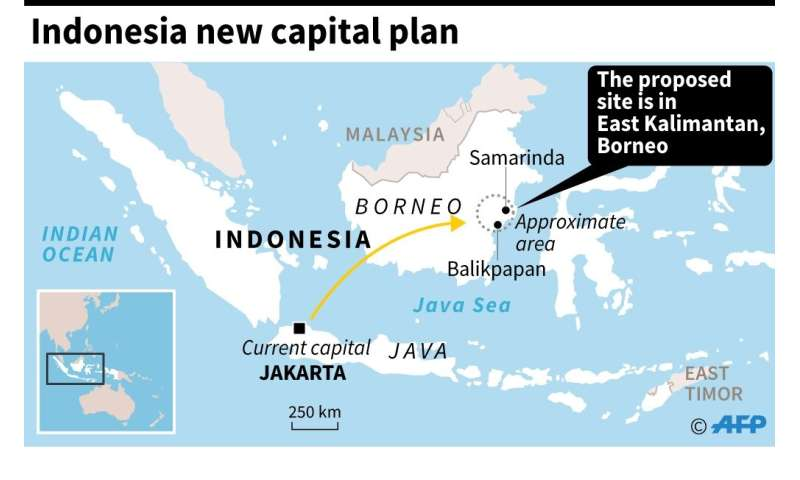 Indonesia new capital plan