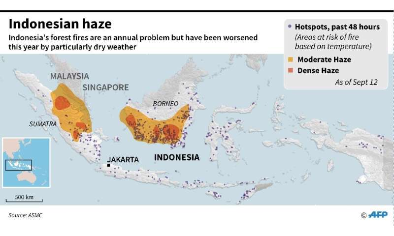Indonesian haze
