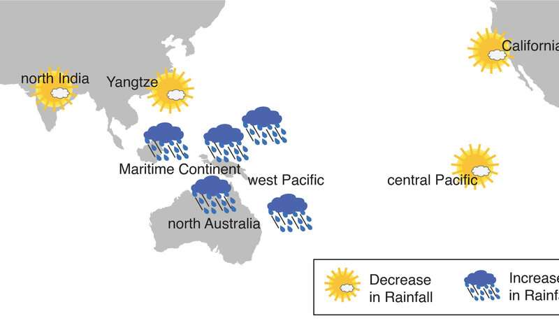 Indo-Pacific Ocean warming is changing global rainfall patterns