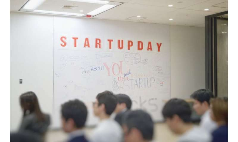 Is the lean start-up method really universally applicable?