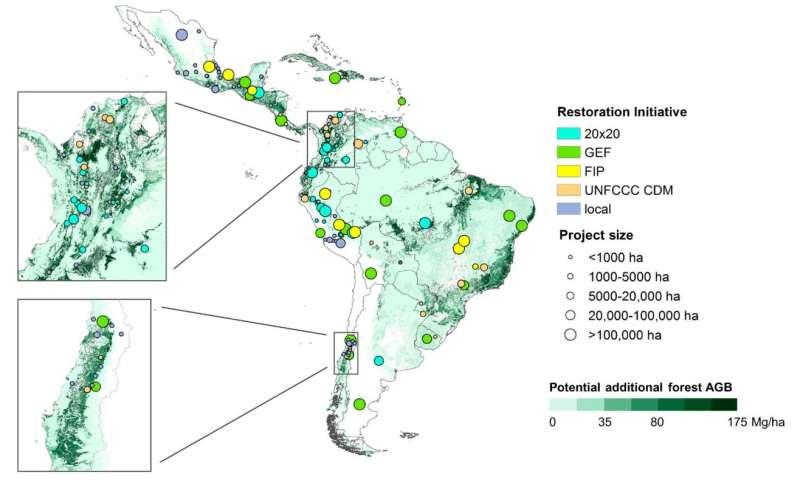 Land restoration in Latin America shows big potential for climate change mitigation